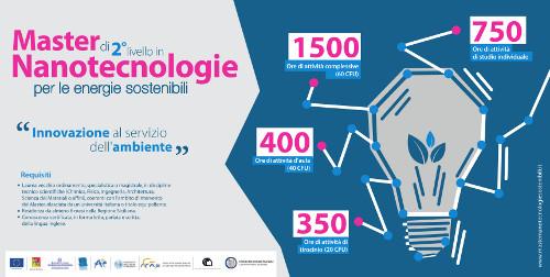 Università degli Studi di Palermo,<br/>Master Nanotecnologie